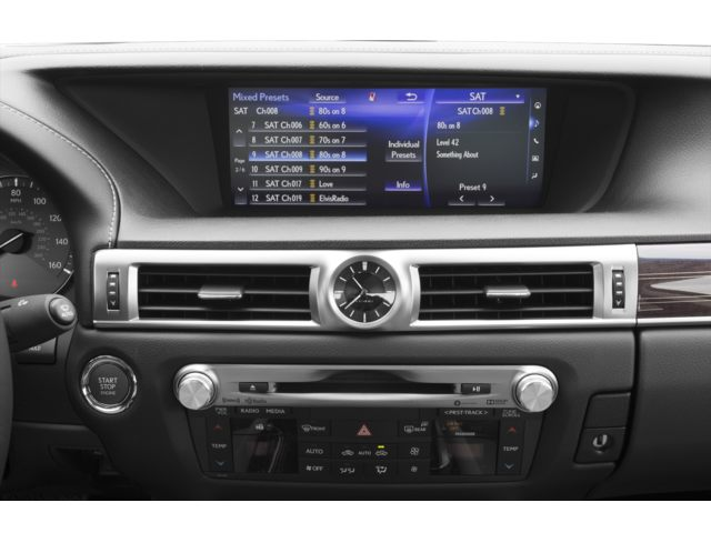 2020 Lexus GS Dashboard